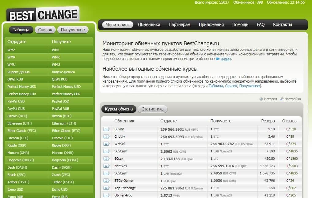 Сервис BestChange