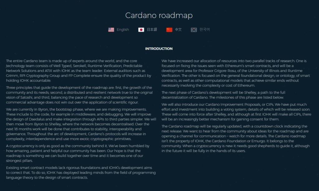 Дорожная карта Кардано
