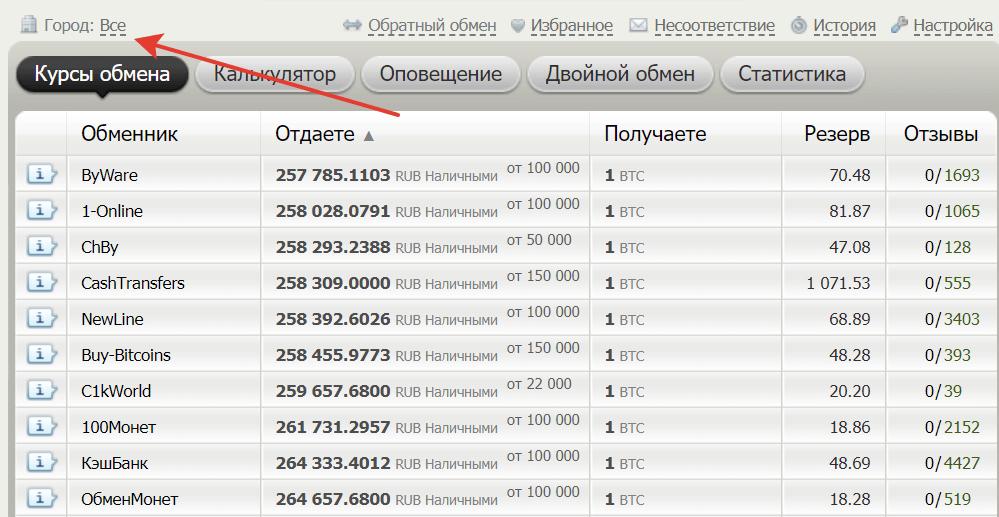 Покупка биткоинов за наличные
