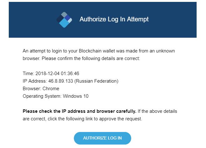 Первый уровень защиты аккаунта
