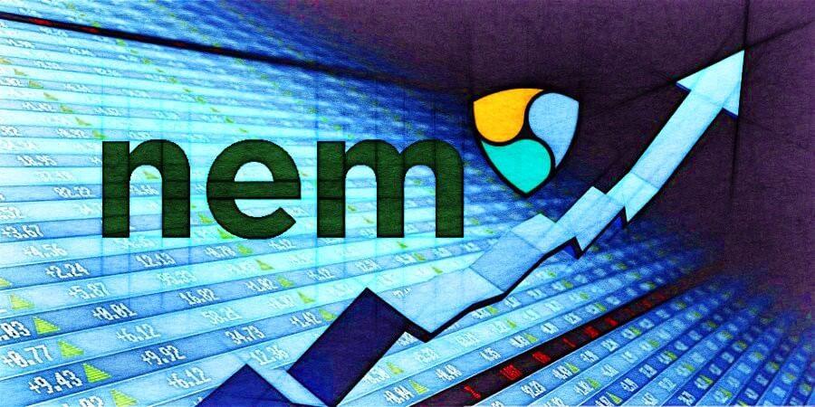 Перспективы NEM (XEM)