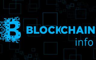 Блокчейн инфо – технологический прорыв с огромными перспективами