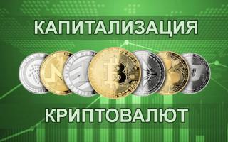 Нюансы понятия капитализация криптовалют